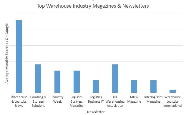 newsletter-graph